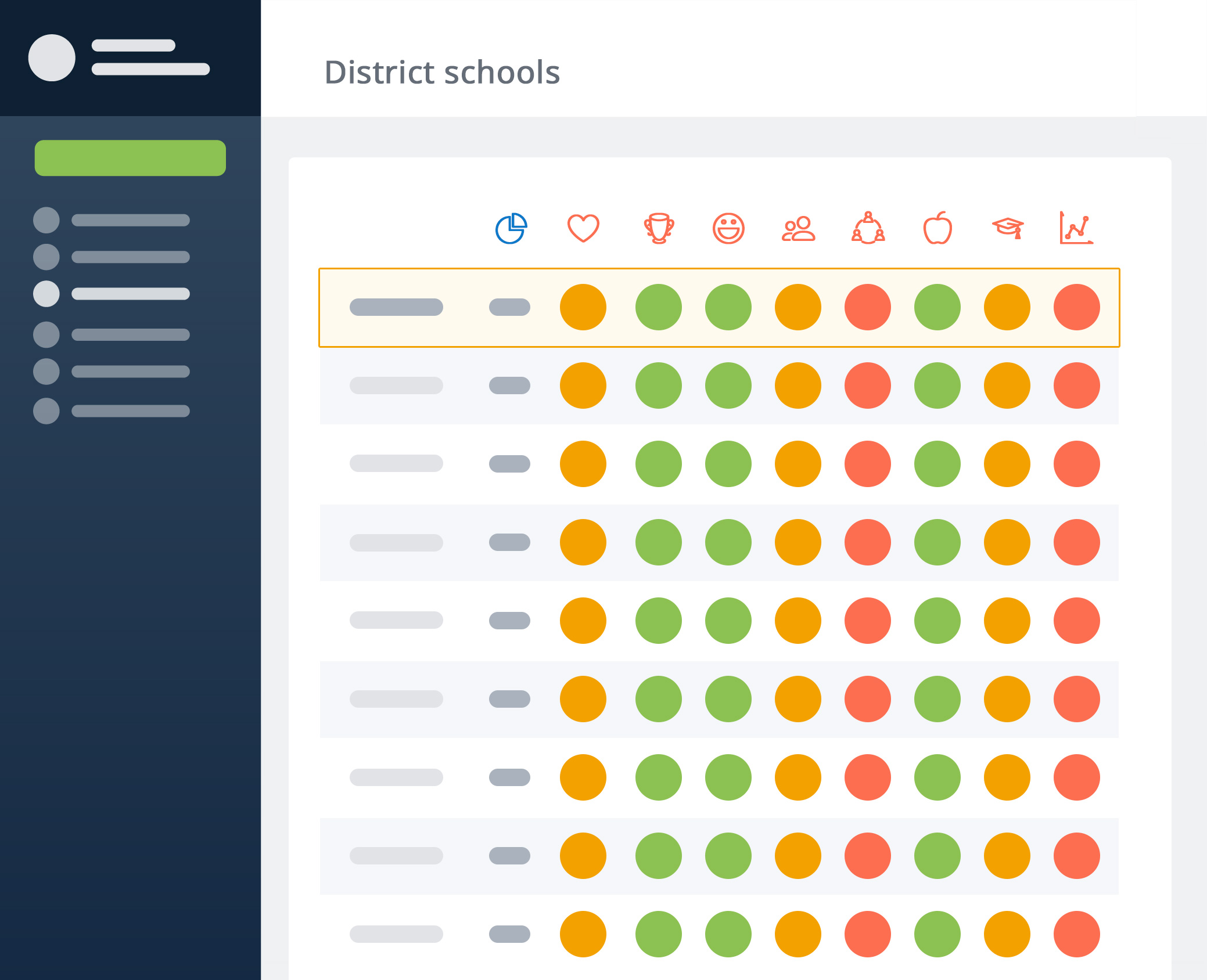 Graphic showing Satchel Pulse school by school district comparison screen